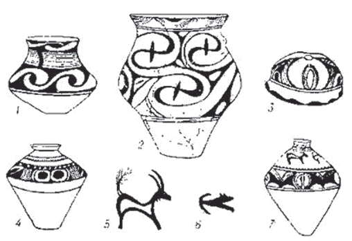 Трипільська культура. Кераміка (1–4, 7) та елементи орнаментації посуду (5–6)