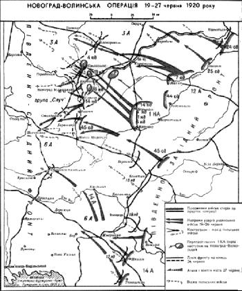 Схема Новоград-Волинської операції І-ї Кінної армії